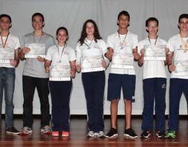 Alunos do CSA alcançam resultados expressivos em Olimpíadas Científicas